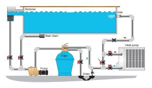 Swimming pool pump schematic without solar and battery storage
